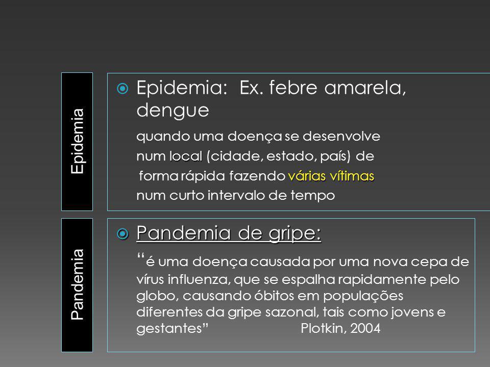 Epidemia: Ex. febre amarela, dengue