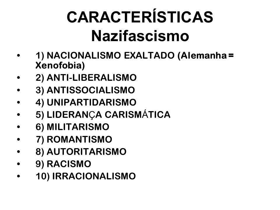 CARACTERÍSTICAS Nazifascismo