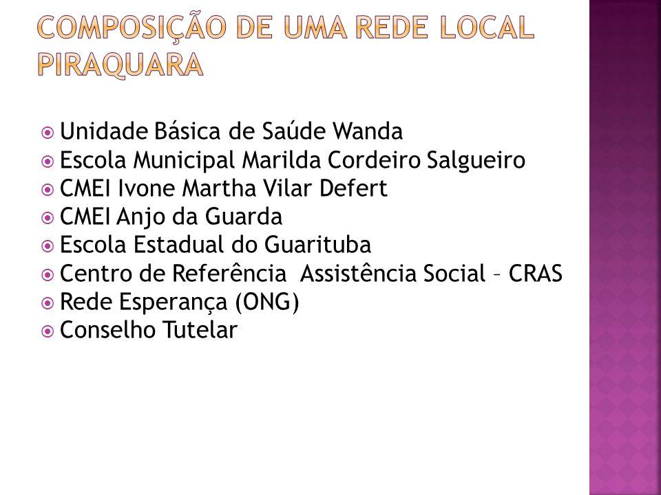 Composição de uma Rede Local Piraquara