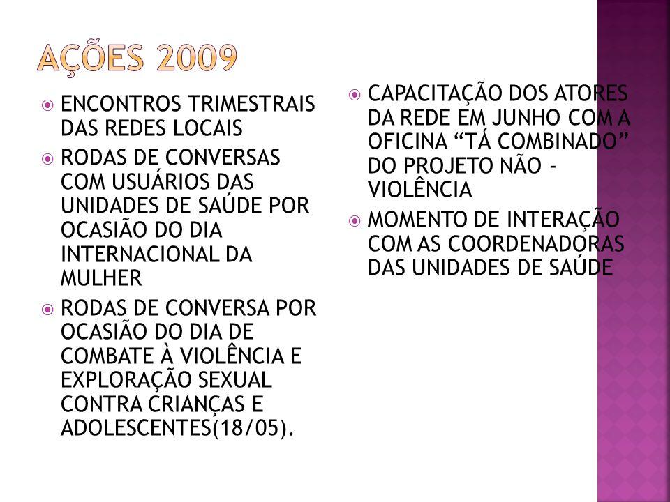 AÇÕES 2009 CAPACITAÇÃO DOS ATORES DA REDE EM JUNHO COM A OFICINA TÁ COMBINADO DO PROJETO NÃO - VIOLÊNCIA.