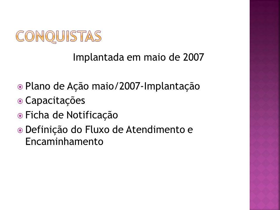 CONQUISTAS Implantada em maio de 2007