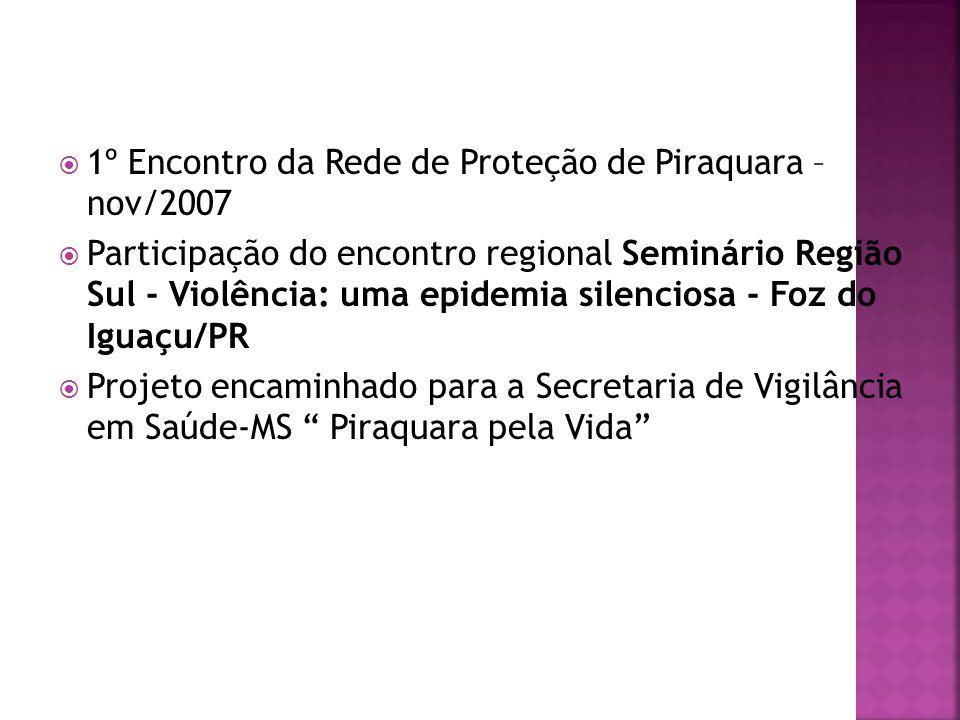 1º Encontro da Rede de Proteção de Piraquara – nov/2007