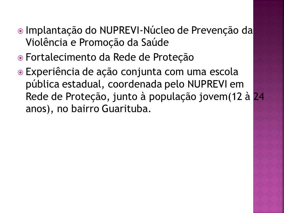 Implantação do NUPREVI-Núcleo de Prevenção da Violência e Promoção da Saúde