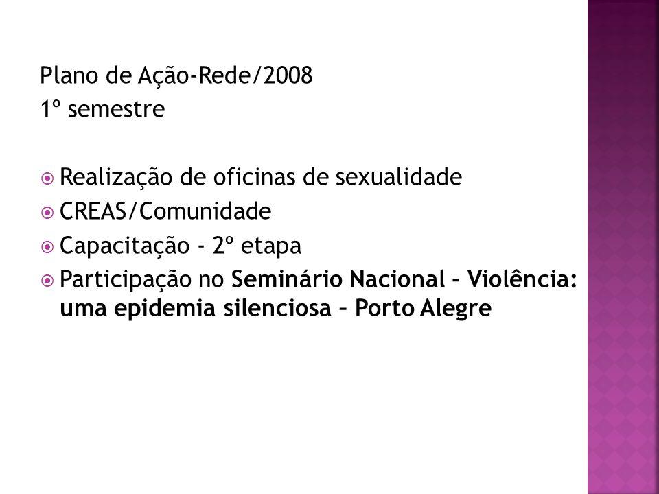 Plano de Ação-Rede/2008 1º semestre. Realização de oficinas de sexualidade. CREAS/Comunidade. Capacitação - 2º etapa.