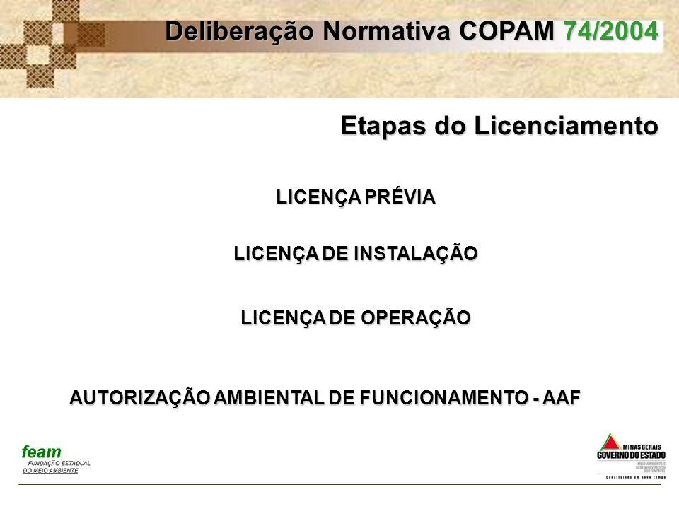 Deliberação Normativa COPAM 74/2004 Etapas do Licenciamento