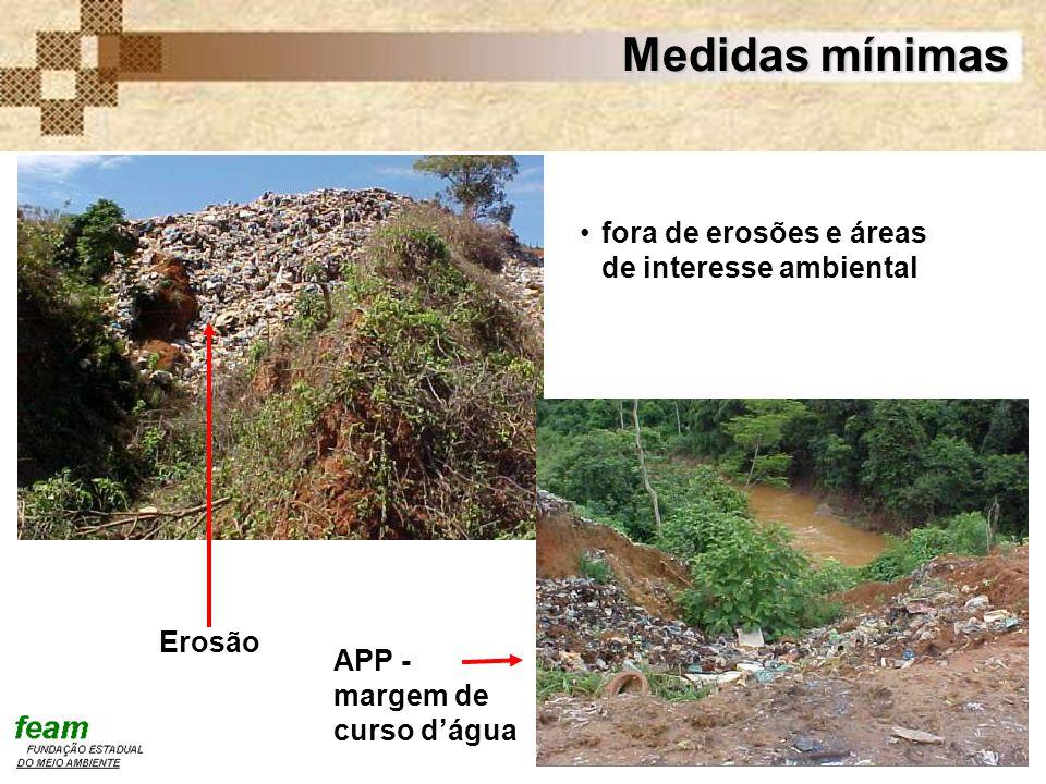 Medidas mínimas fora de erosões e áreas de interesse ambiental Erosão