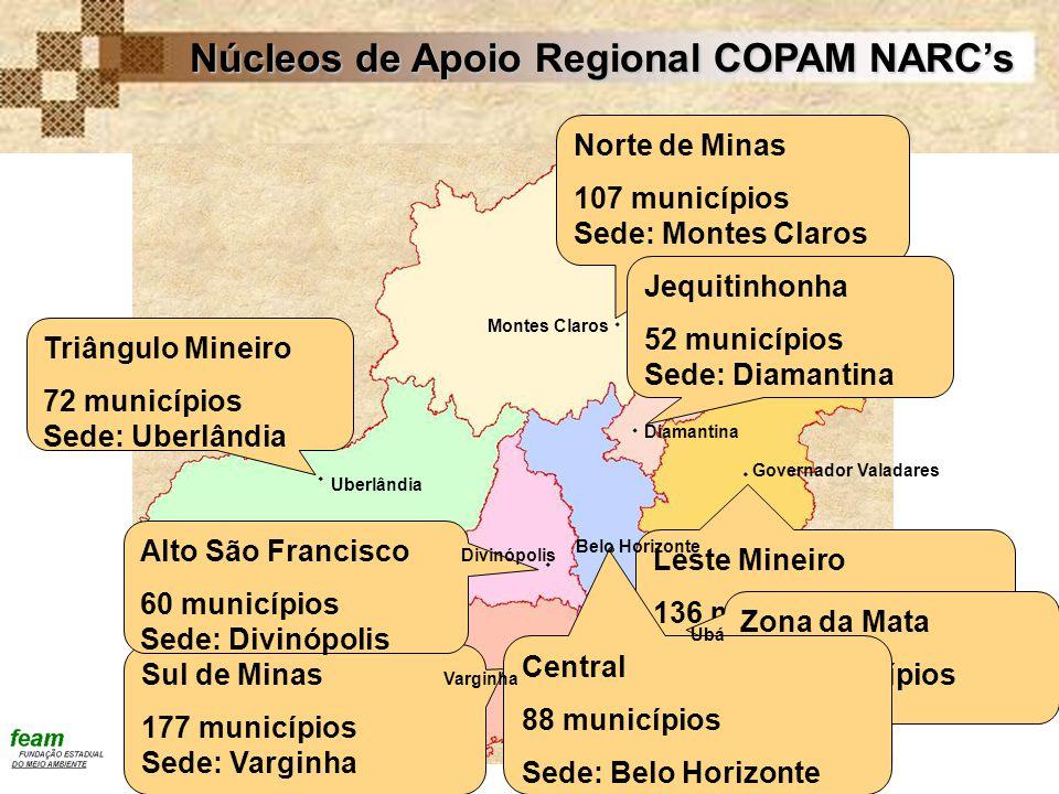 Núcleos de Apoio Regional COPAM NARC's