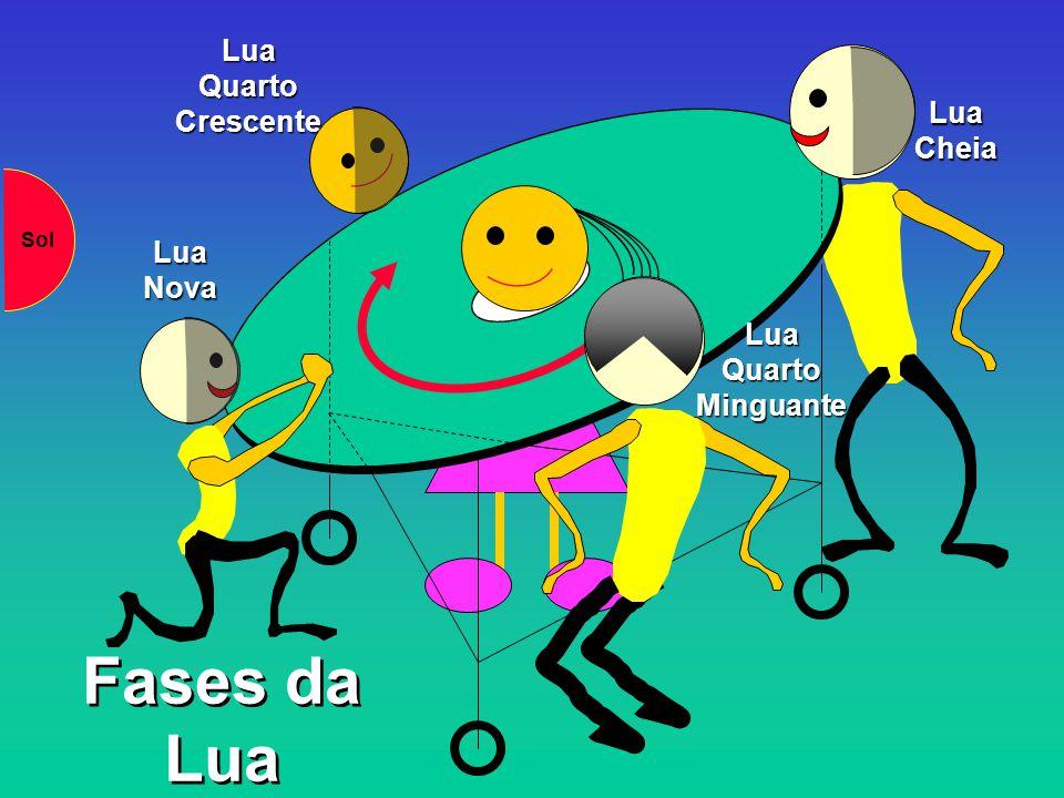 Fases da Lua Lua Quarto Crescente Lua Cheia Lua Nova