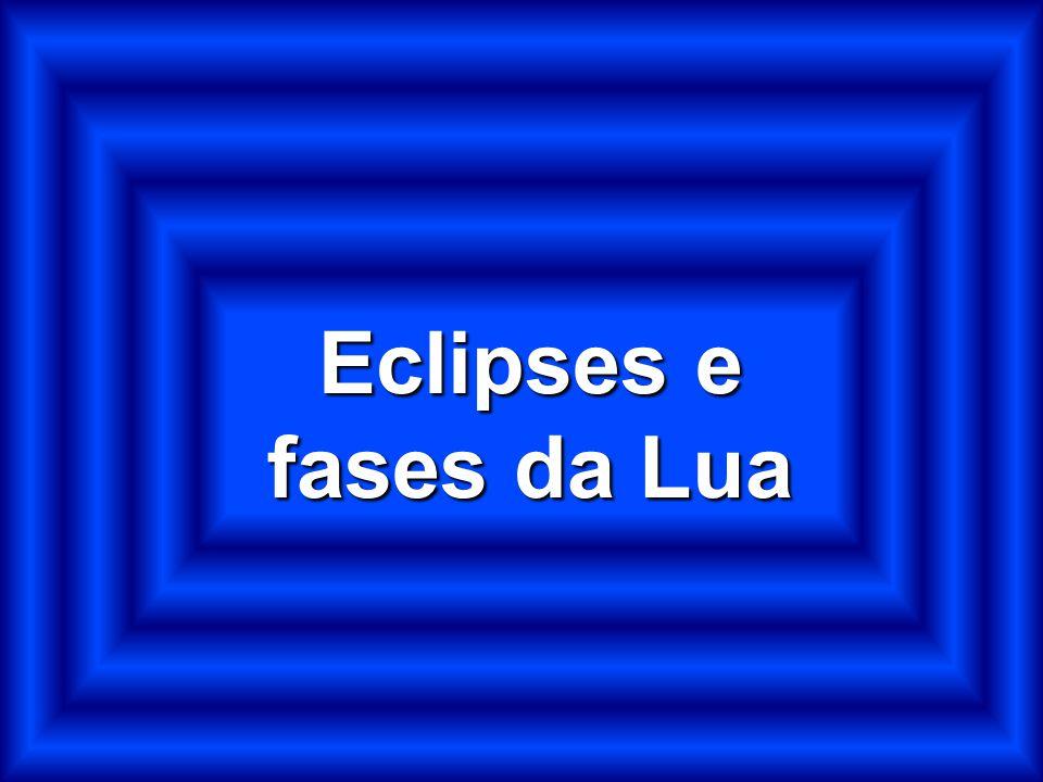 Eclipses e fases da Lua