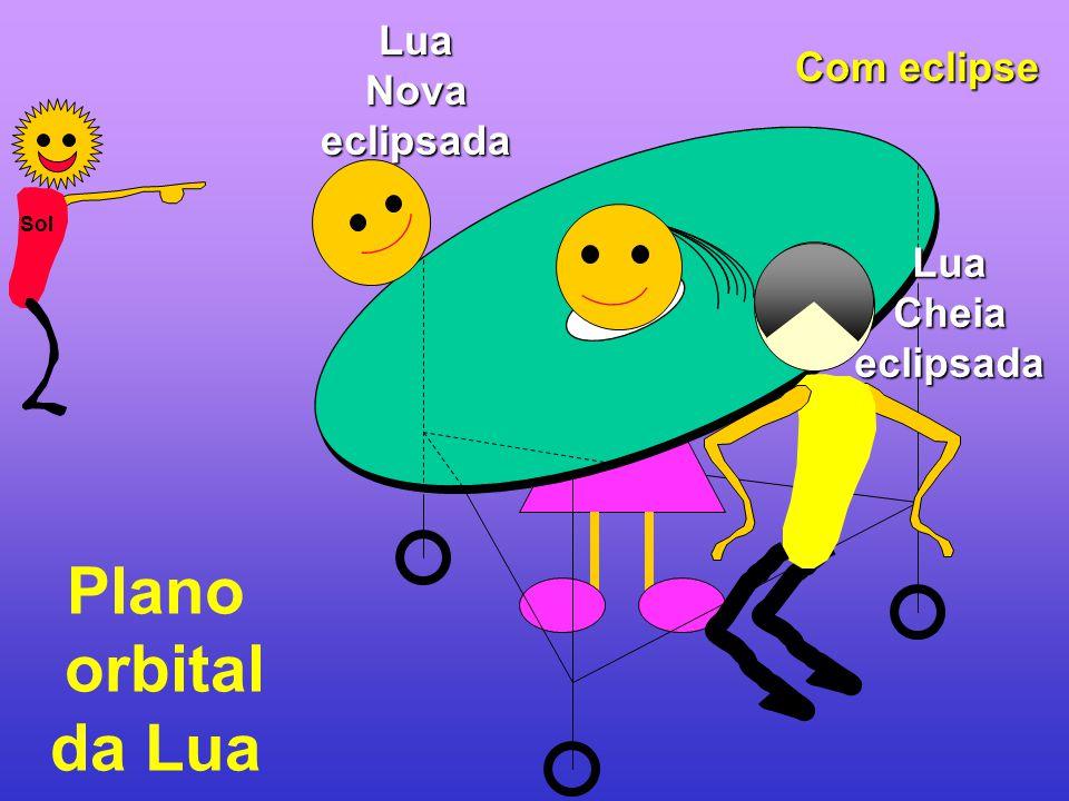 Plano orbital da Lua Lua Nova Com eclipse eclipsada Lua Cheia