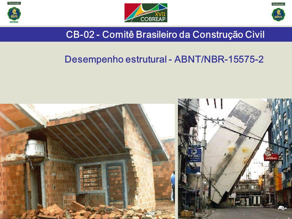 Desempenho estrutural - ABNT/NBR-15575-2