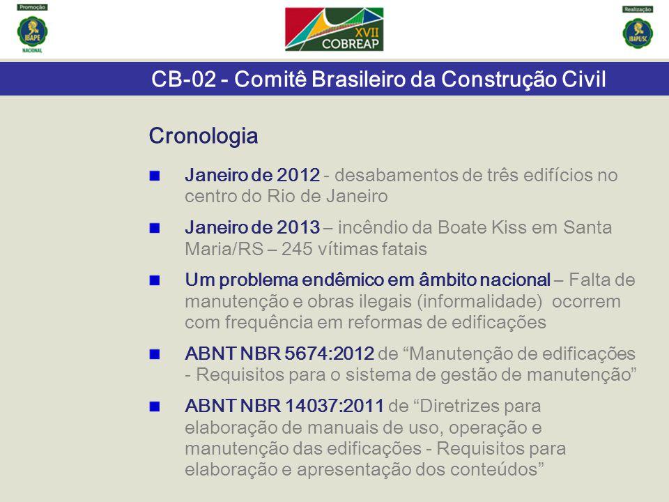 Cronologia Janeiro de 2012 - desabamentos de três edifícios no centro do Rio de Janeiro.