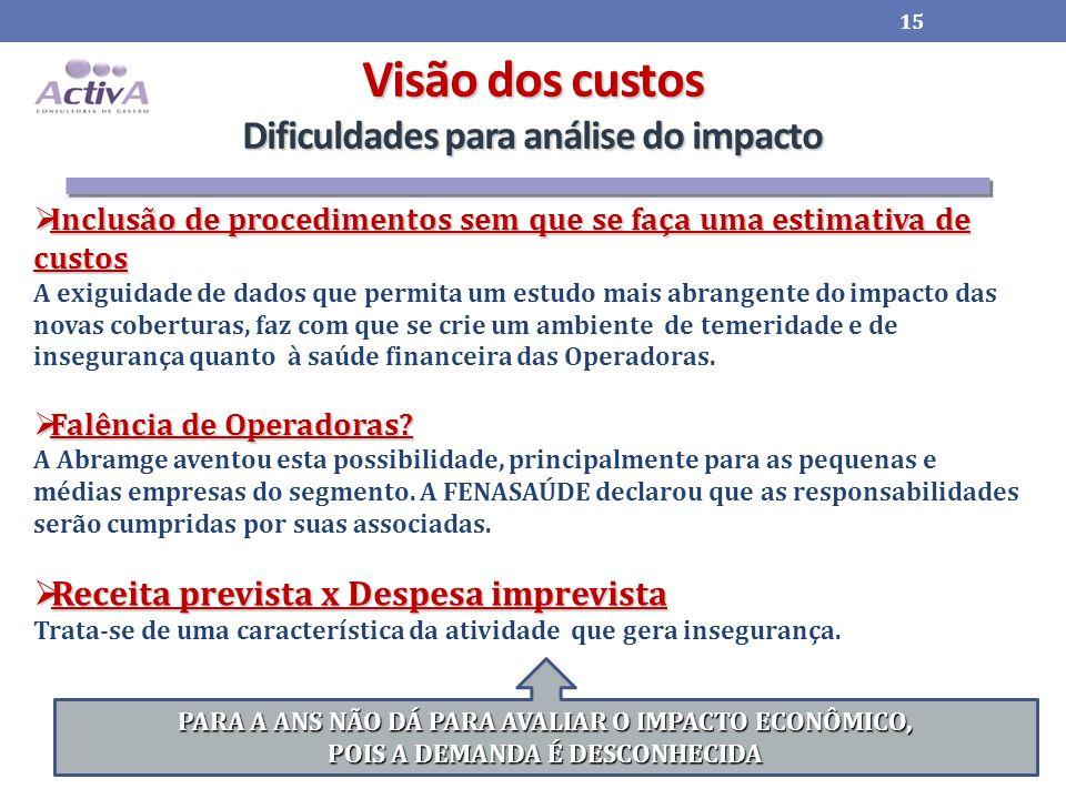 Visão dos custos Dificuldades para análise do impacto