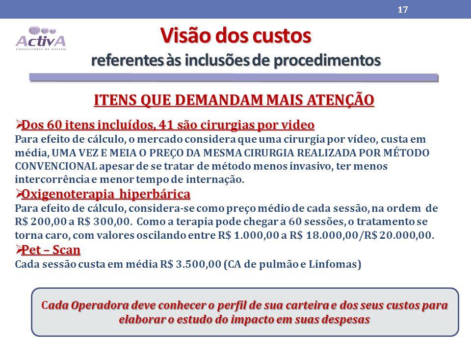 Visão dos custos referentes às inclusões de procedimentos