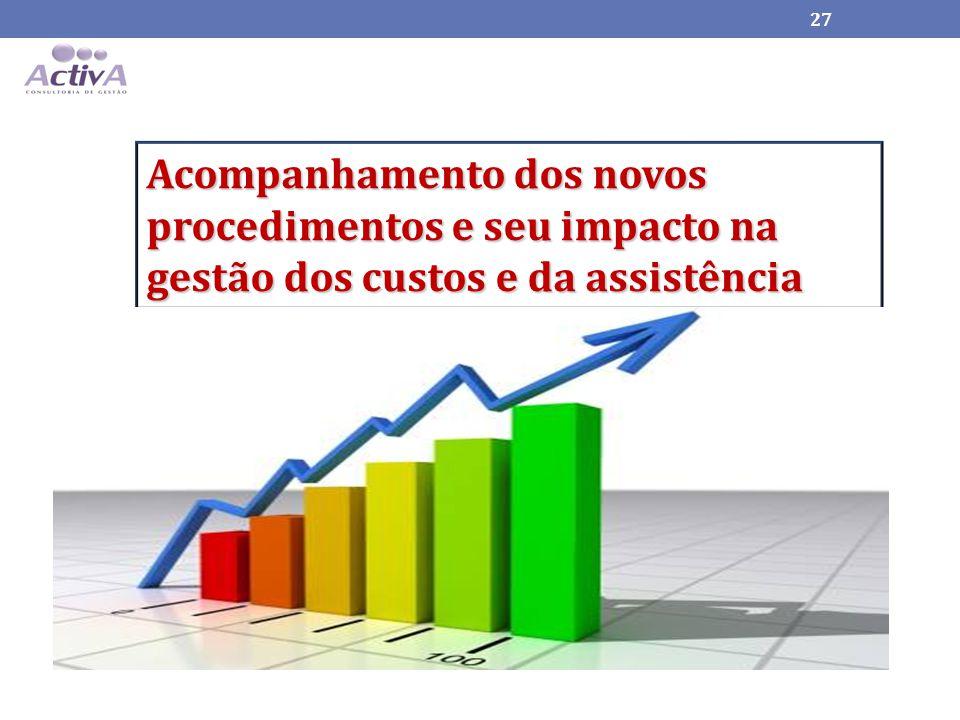 Acompanhamento dos novos procedimentos e seu impacto na gestão dos custos e da assistência