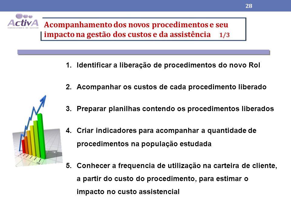 Acompanhamento dos novos procedimentos e seu impacto na gestão dos custos e da assistência 1/3