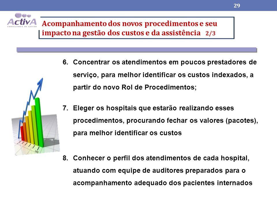 Acompanhamento dos novos procedimentos e seu impacto na gestão dos custos e da assistência 2/3