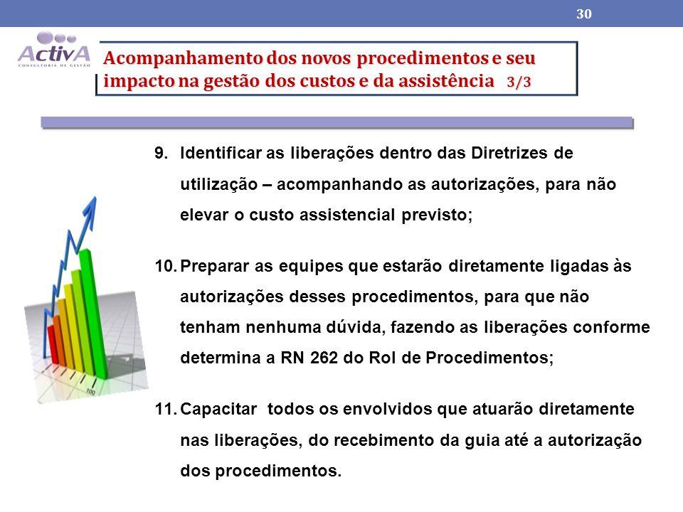 Acompanhamento dos novos procedimentos e seu impacto na gestão dos custos e da assistência 3/3