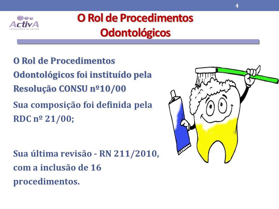 O Rol de Procedimentos Odontológicos