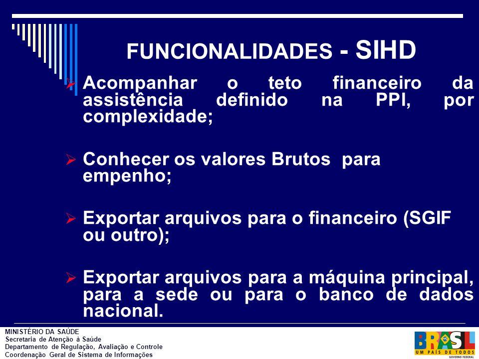 FUNCIONALIDADES - SIHD