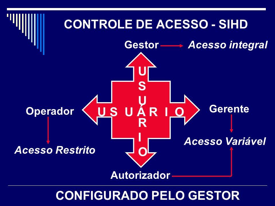 CONTROLE DE ACESSO - SIHD