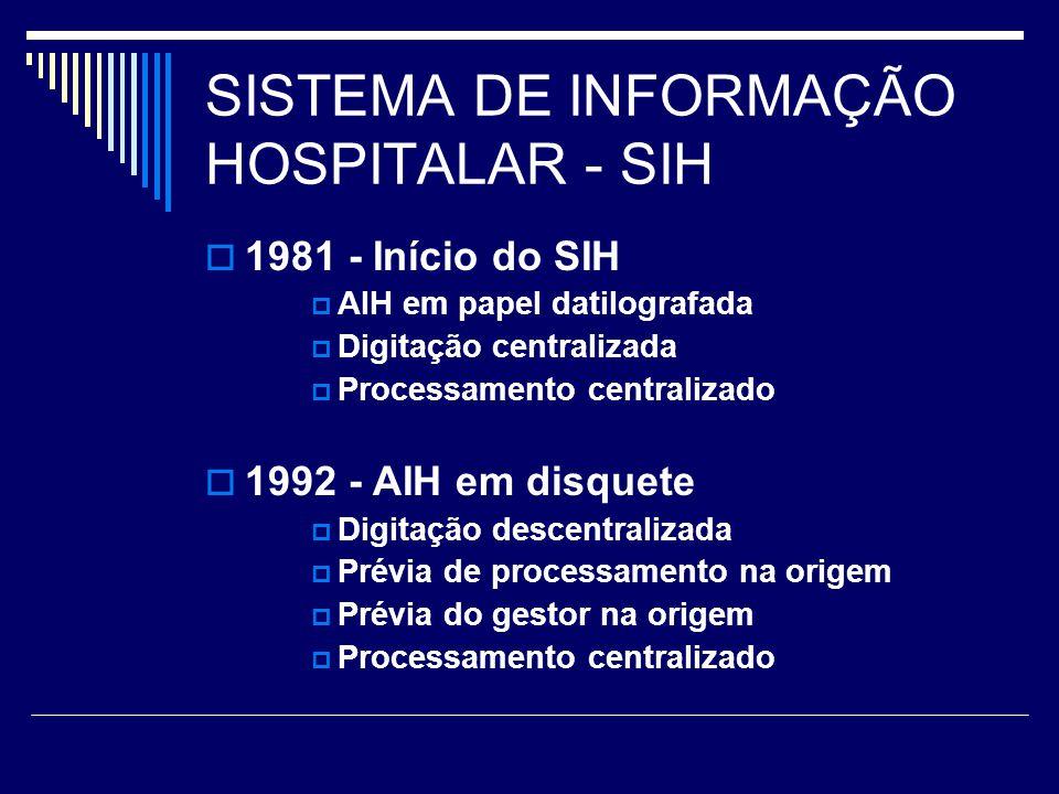SISTEMA DE INFORMAÇÃO HOSPITALAR - SIH