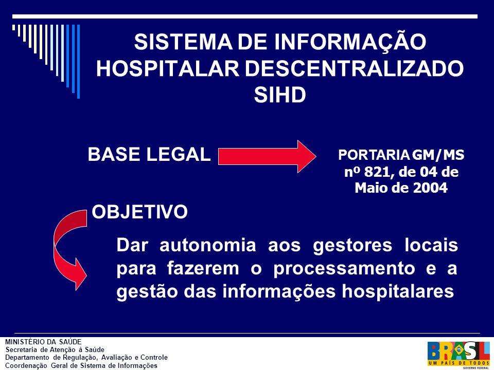SISTEMA DE INFORMAÇÃO HOSPITALAR DESCENTRALIZADO SIHD