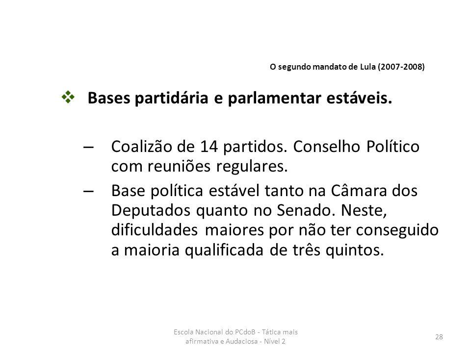 Bases partidária e parlamentar estáveis.