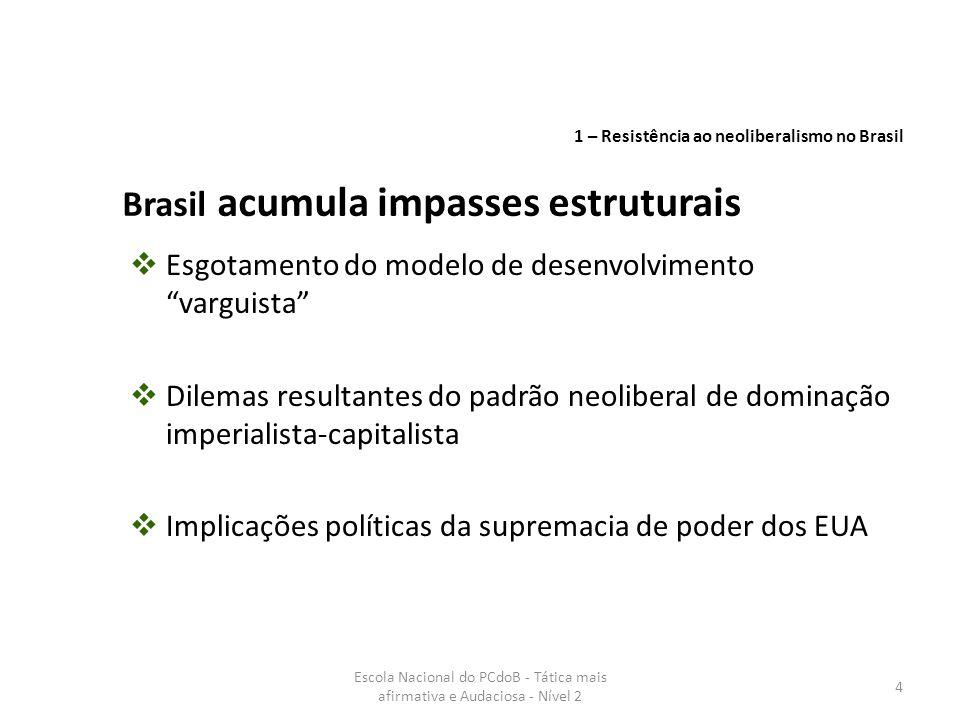 Brasil acumula impasses estruturais