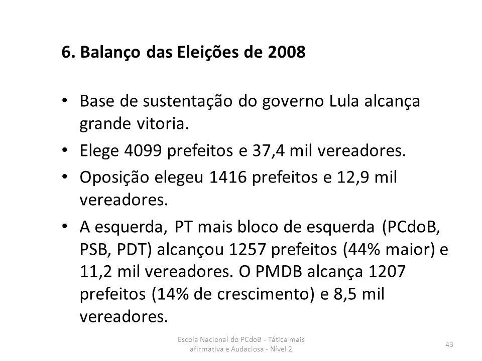 6. Balanço das Eleições de 2008
