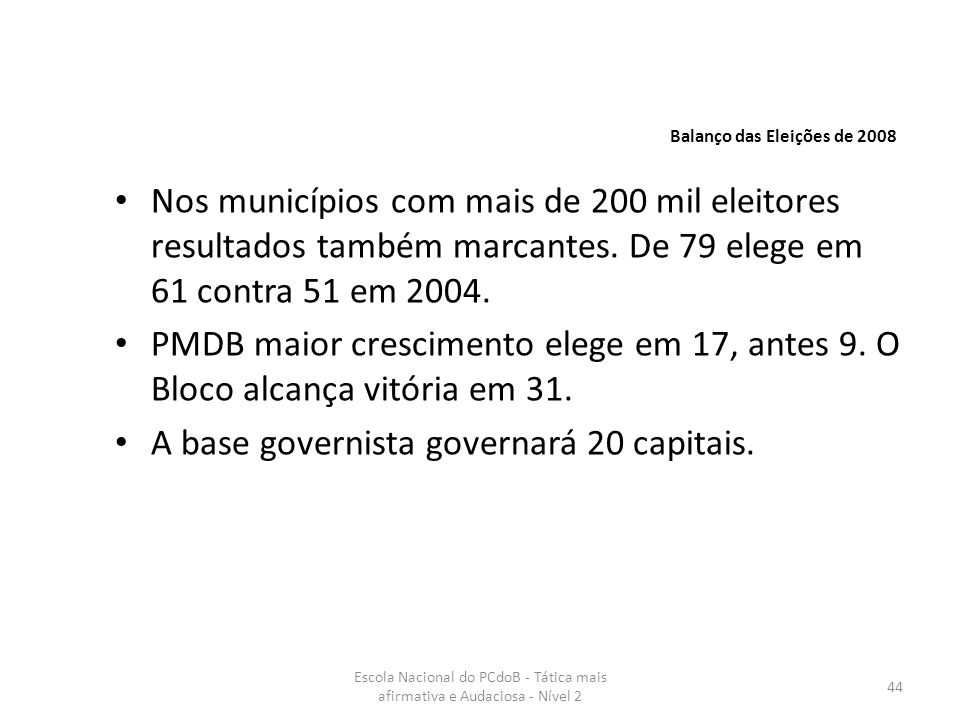 A base governista governará 20 capitais.