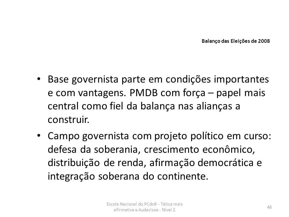 Balanço das Eleições de 2008