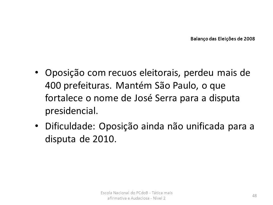 Dificuldade: Oposição ainda não unificada para a disputa de 2010.