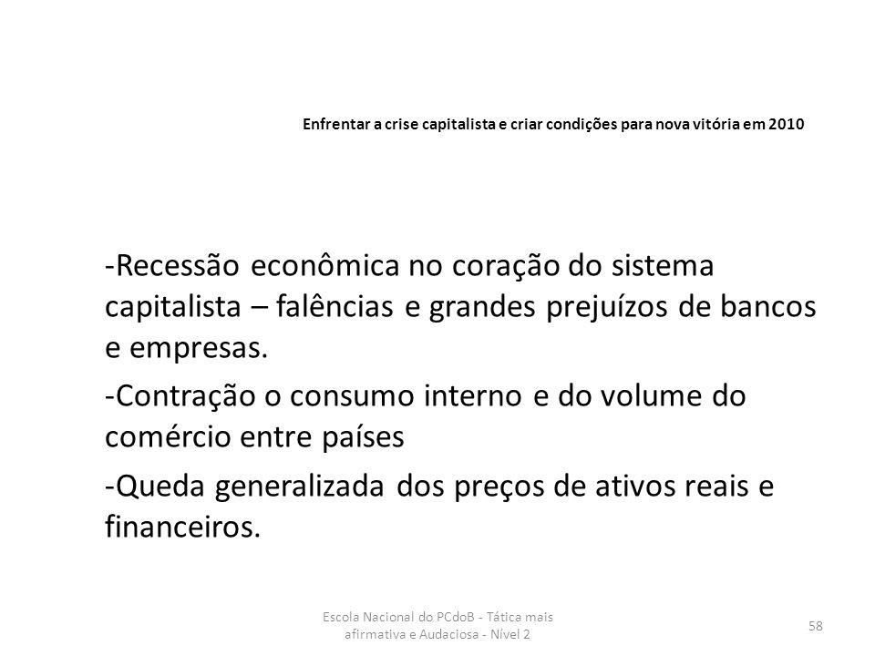 Contração o consumo interno e do volume do comércio entre países