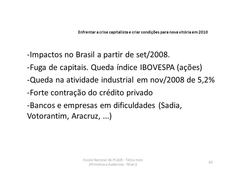 Impactos no Brasil a partir de set/2008.