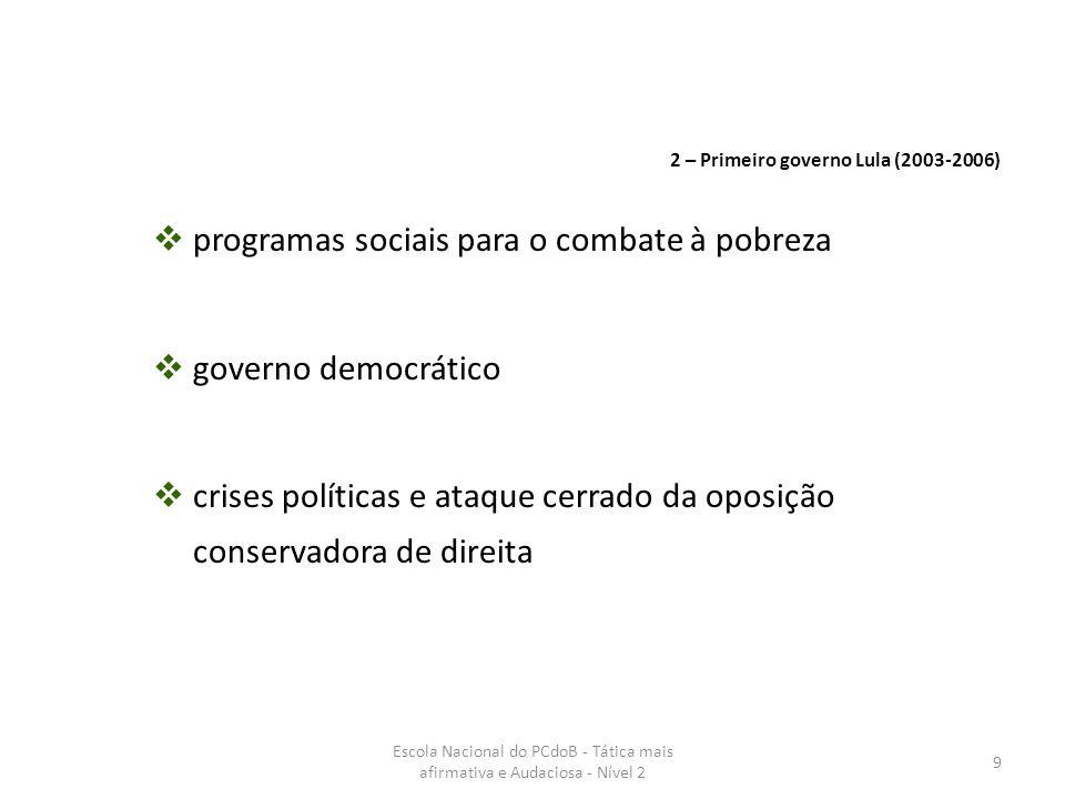 programas sociais para o combate à pobreza