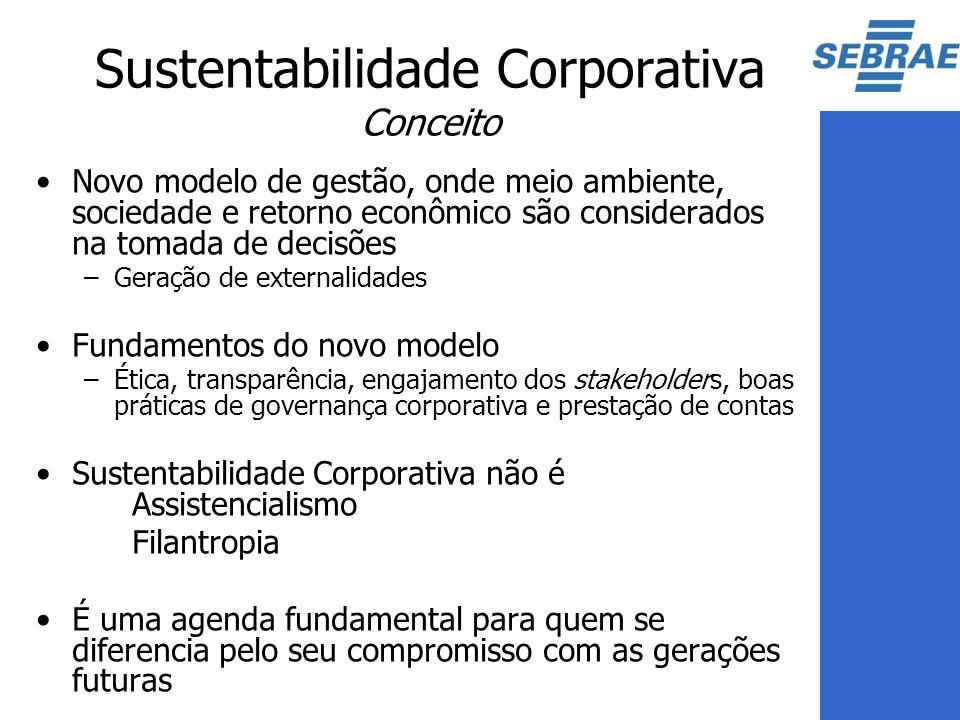 Sustentabilidade Corporativa Conceito