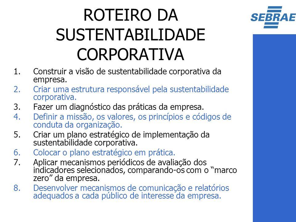 ROTEIRO DA SUSTENTABILIDADE CORPORATIVA