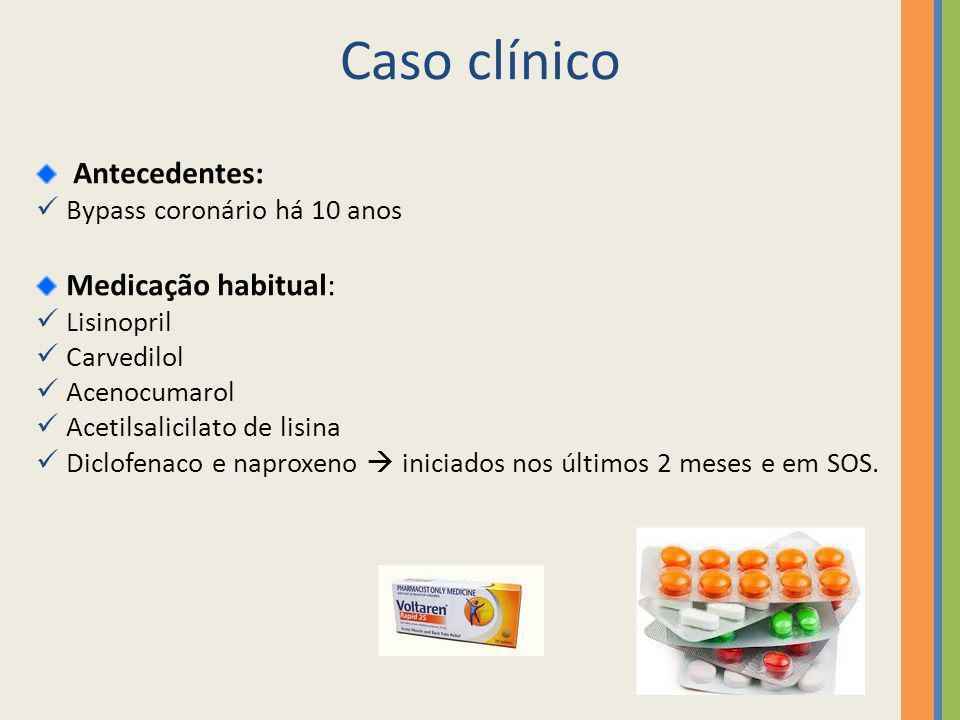Caso clínico Antecedentes: Medicação habitual: