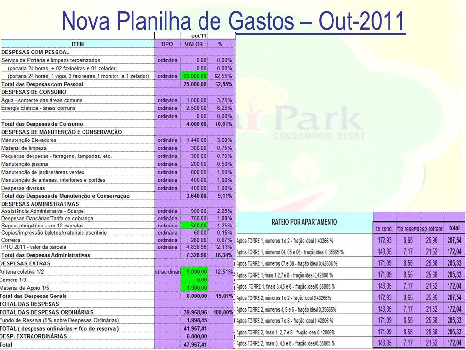 Nova Planilha de Gastos – Out-2011