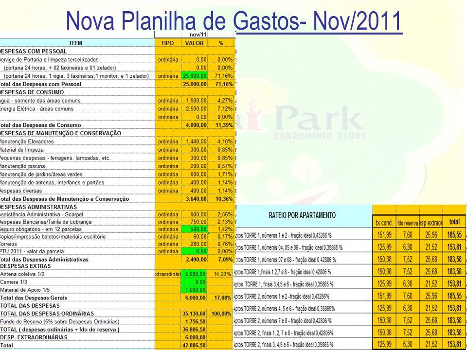Nova Planilha de Gastos- Nov/2011