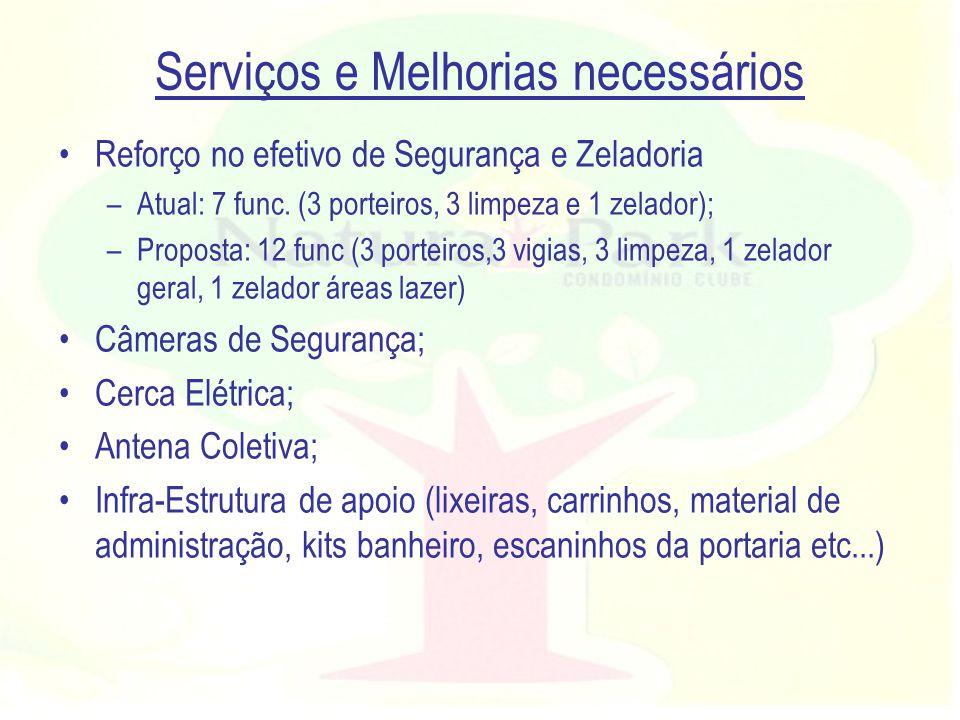 Serviços e Melhorias necessários
