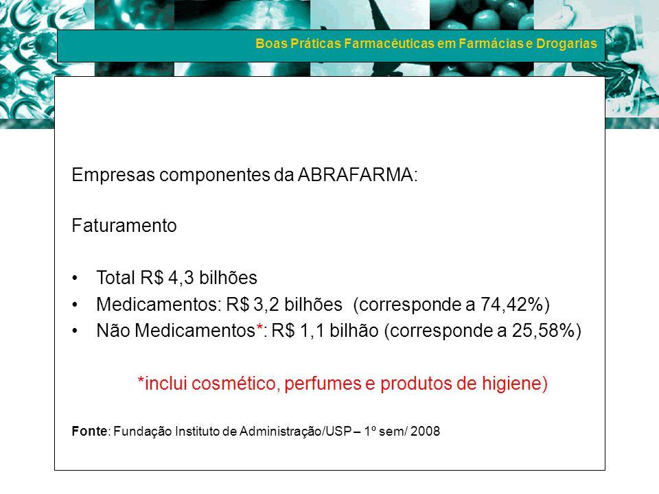 Empresas componentes da ABRAFARMA: Faturamento Total R$ 4,3 bilhões