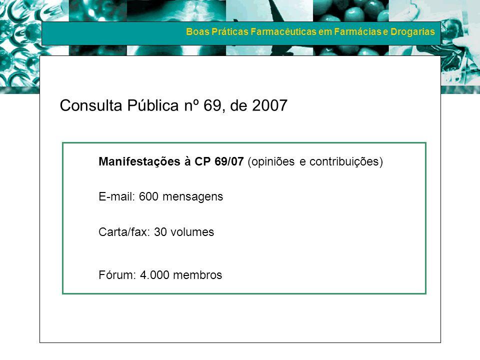 Consulta Pública nº 69, de 2007 Manifestações à CP 69/07 (opiniões e contribuições) E-mail: 600 mensagens.