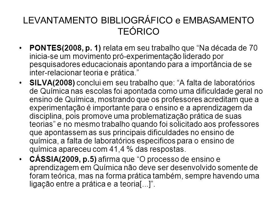 LEVANTAMENTO BIBLIOGRÁFICO e EMBASAMENTO TEÓRICO