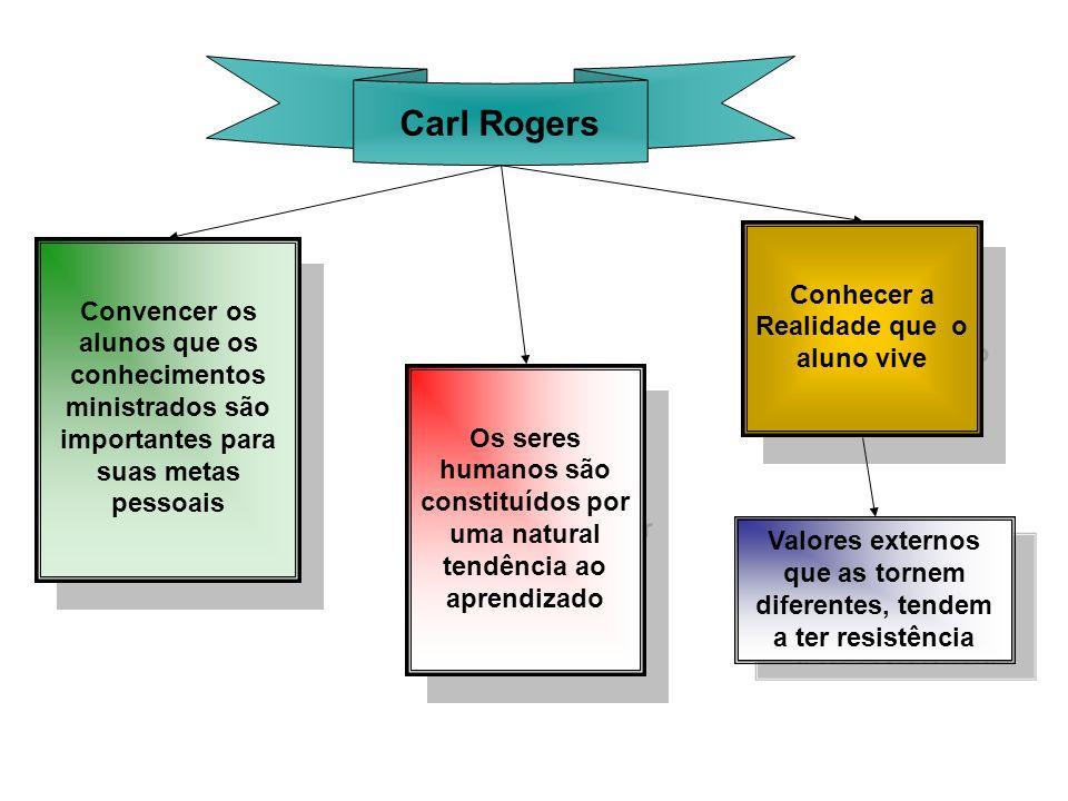 Carl Rogers Conhecer a Realidade que o aluno vive