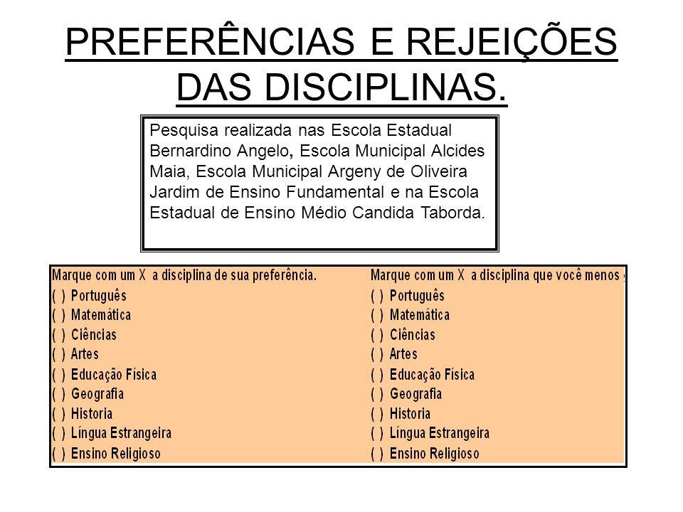 PREFERÊNCIAS E REJEIÇÕES DAS DISCIPLINAS.