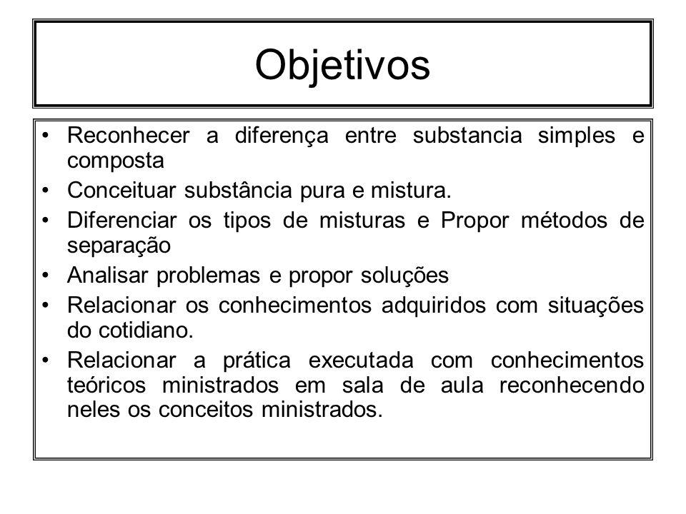 Objetivos Reconhecer a diferença entre substancia simples e composta