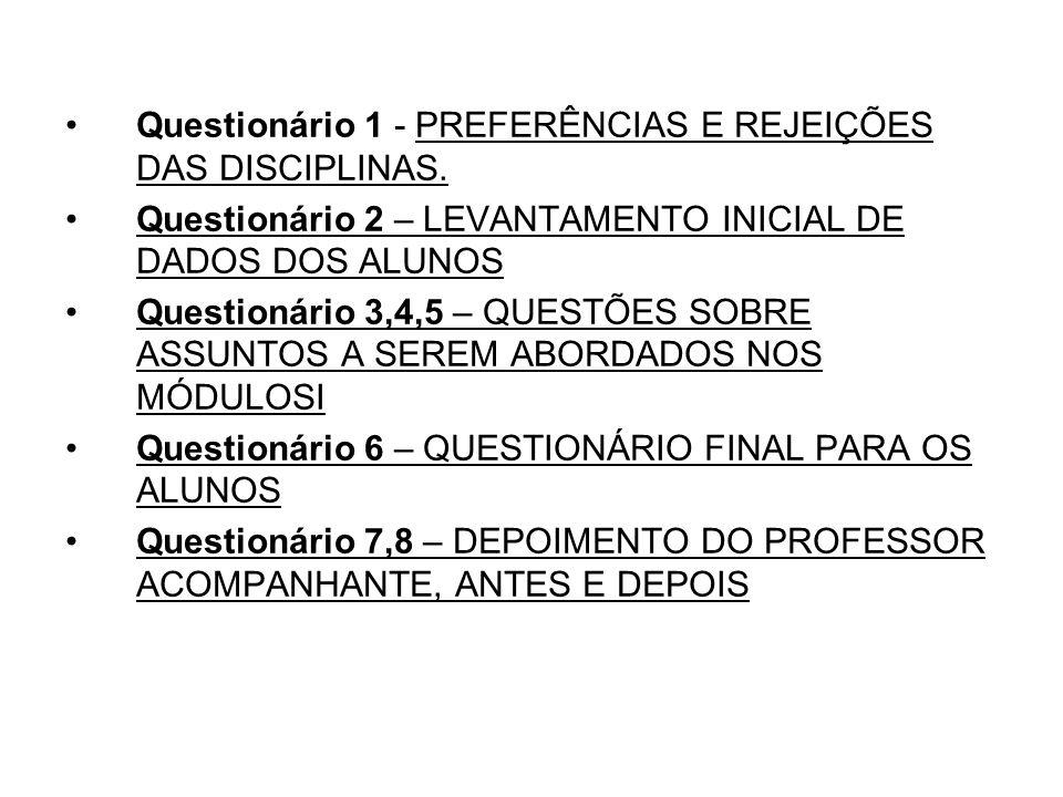 Questionário 1 - PREFERÊNCIAS E REJEIÇÕES DAS DISCIPLINAS.