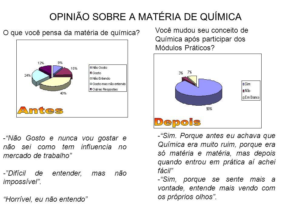 OPINIÃO SOBRE A MATÉRIA DE QUÍMICA